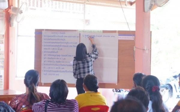 ประชุมประชาคมหมู่บ้าน เพื่อทบทวน/จัดทำแผนพัฒนาท้องถิ่น (พ.ศ.2566-2570) ขององค์การบริหารส่วนตำบลห้วยยั้ง หมู่ 5 บ้านดอกเข็ม